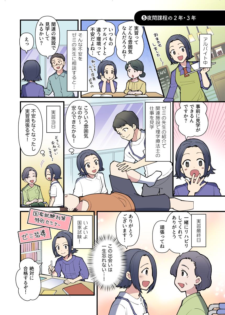 理学療法士への道【高校生編】その5