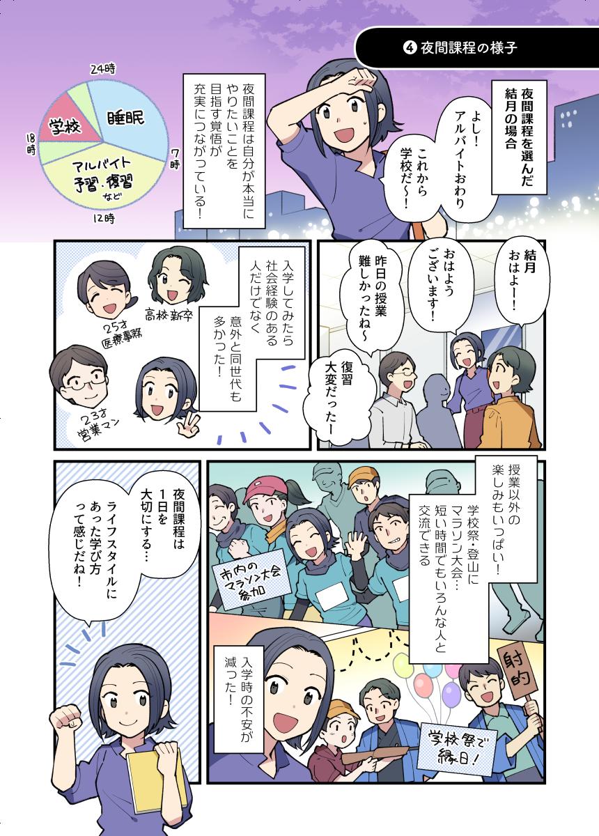 理学療法士への道【高校生編】その4